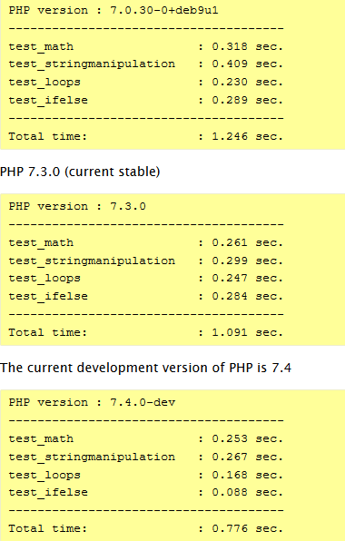 php benchmarks 7.4 7.3 7