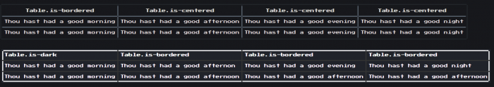 NES css tables